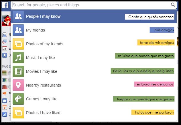 2ª Vista: Una vez borrado nuestro nombre de usuario y con una búsqueda en blanco veremos siguientes ítems que también he descrito y nos servirán para mejorar nuestra experiencia de usuario en la plataforma.