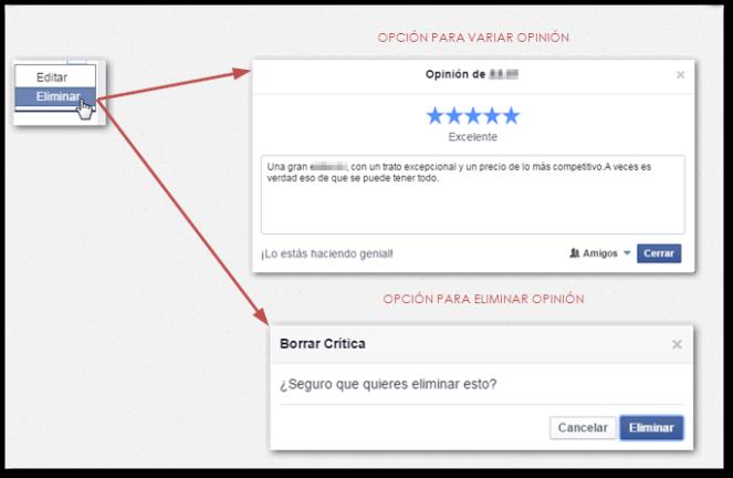 Opción eliminar o editar crítica en Facebook